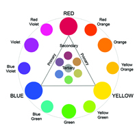 S201 Color Theory and Techniques